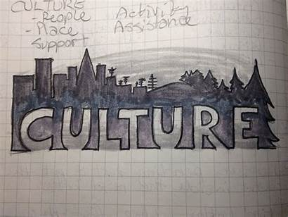 Culture Animation Word Dribbble