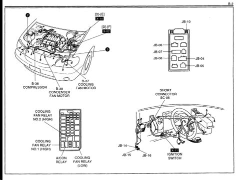 Image Kia Spectra Fuse Box Auto Wiring