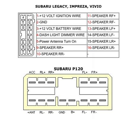 2003 Subaru Outback Stereo Wiring Diagram by Subaru Outback Subaru Outback Forums Looking For