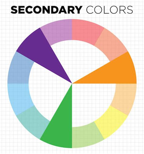 what are the secondary colors decoart color theory basics the color wheel