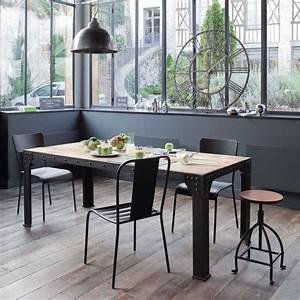 Table A Langer Maison Du Monde : d co cuisine factory ~ Teatrodelosmanantiales.com Idées de Décoration