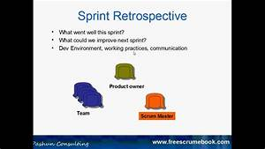 sprint retrospective meeting template professional With sprint retrospective meeting template