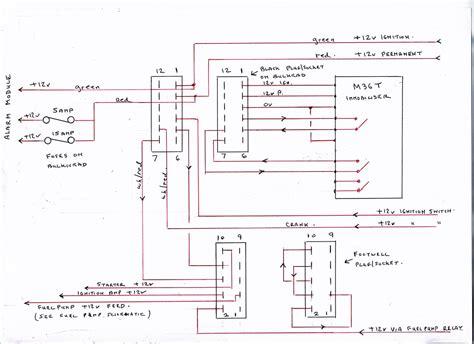 Skoda Alarm Wiring Diagram by Error 309 Bertram Hill