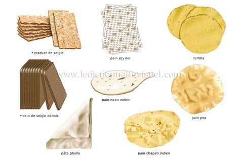 applications cuisine alimentation et cuisine gt alimentation gt produits