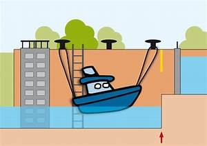 Solarzelle Funktionsweise Einfach Erklärt : hausboot schleuse funktionsweise einer schleuse einfach erkl rt ~ A.2002-acura-tl-radio.info Haus und Dekorationen