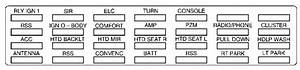 Cadillac Deville  1999  - Fuse Box Diagram