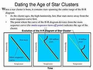 Ppt - Mass And The Properties Of Main Sequence Stars Powerpoint Presentation