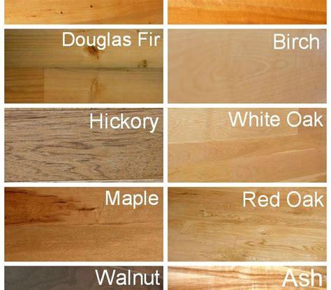 Hardwood Flooring Wood Species  Logs End