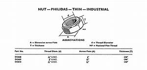 Nut - Philidas - Thin