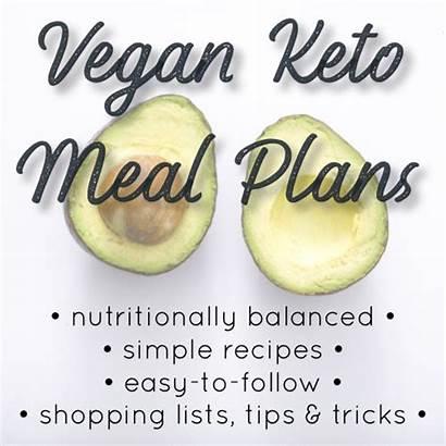 Keto Vegan Recipes Meatfreeketo