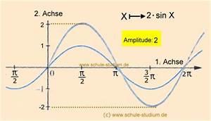 Amplitude Berechnen : sinus und kosinusfunktionen phasenverschiebung amplitude periodenl nge bei sinus und kosinus ~ Themetempest.com Abrechnung