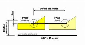 Reglage Phare Norauto : r glage hauteur de phare ~ New.letsfixerimages.club Revue des Voitures