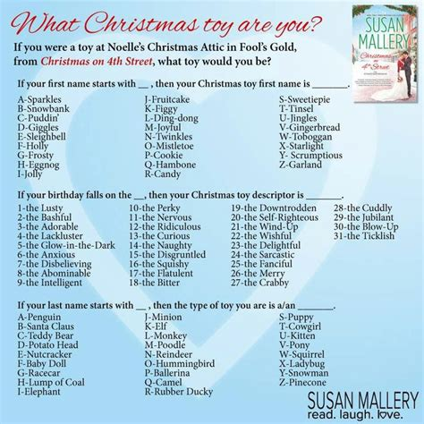 What's your Christmas toy name? Sparkles the Self