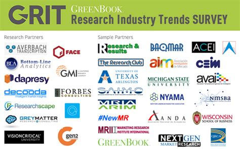 Top Marketing Companies by The 10 Most Innovative Companies In Market Research A