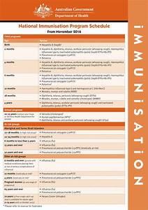 National Immunisation Schedule