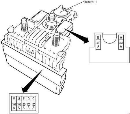 Nissan X Trail Fuse Box Diagram by Nissan X Trail 2014 2018 Fuse Box Diagram Auto Genius