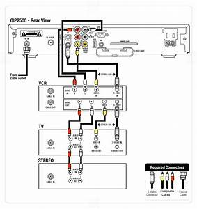 Wiring Diagram For Dvr To Dvd
