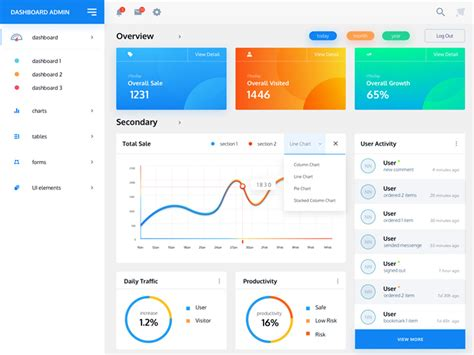 Dashboard Template Data Visualization Gui Charts Graphs Diagrams Tables Free