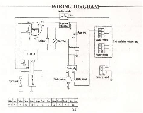 Polaris Atv Wiring Diagram Images