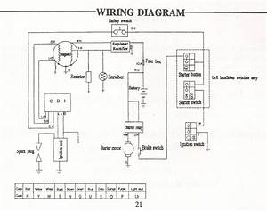 Chinese Atv Wiring Diagrams