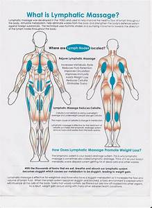 Image Result For Manual Lymphatic Drainage Massage