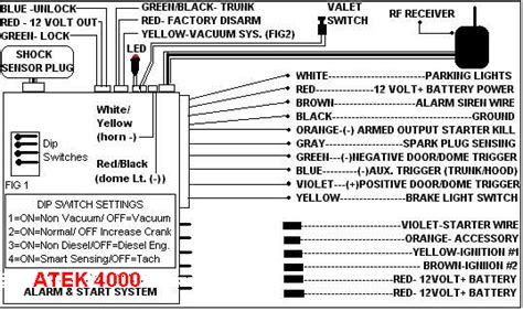 Karr Auto Alarm Wire Diagram by Posts