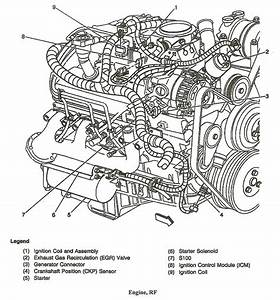1999 Chevy Blazer Engine Diagram