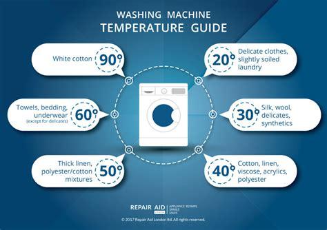 Washing Machine Temperature Guide  Repair Aid London Ltd