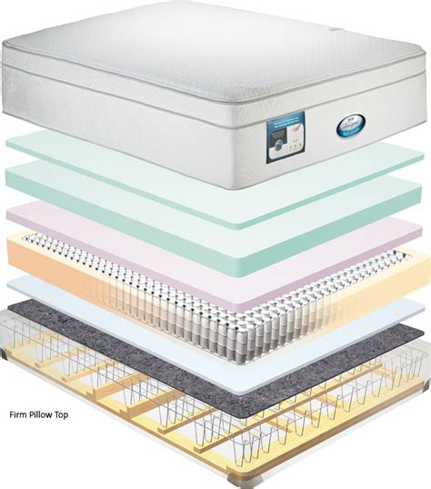 Home and Bedroom Adds Simmons Beautyrest Mattresses to
