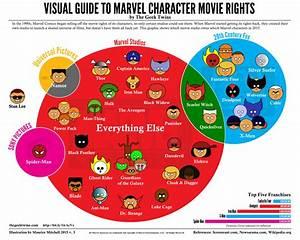 Marvel U2019s First  U2018phase 4 U2019 Movie Revealed