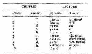 Nombres En Japonais : sp cificatifs num raux unit de pluralit en japonais et expression du nombre en fran ais pers e ~ Medecine-chirurgie-esthetiques.com Avis de Voitures