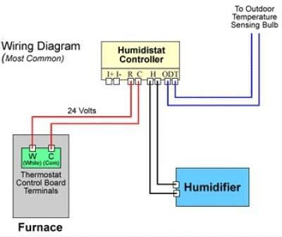 install  bypass humidifier