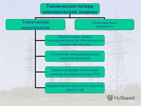 Расчет потери электроэнергии в электрических сетях