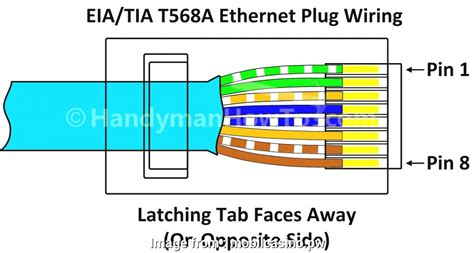 Rj45 Wiring Diagram 100mb 11 most rj45 wiring diagram 100mb photos tone tastic