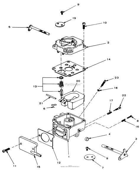 Onan Engine Diagram Wiring Images