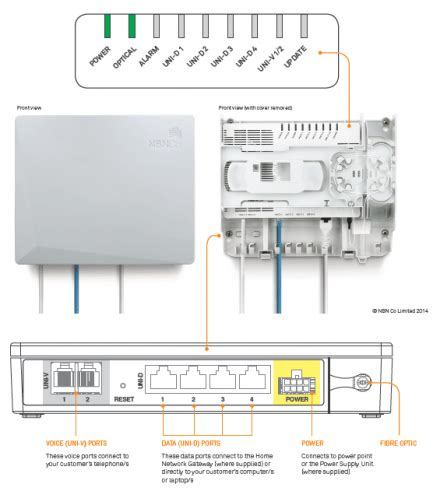 Nbn Fttp Connection Box Status Lights All Points