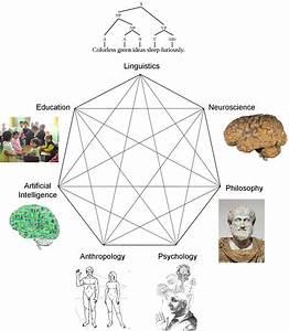 File:CognitiveScienceSeptagram.png - Wikipedia