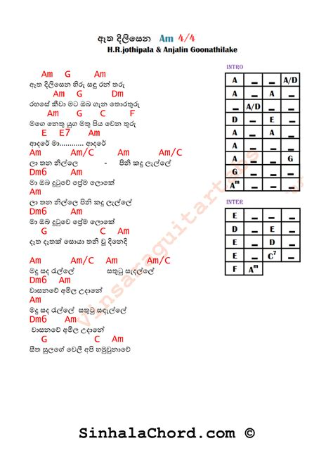 Buy Guitar Chords Sinhala Songs With Lyrics print posters on