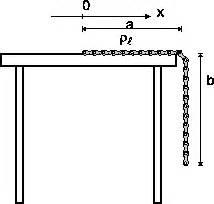 Krümmung Berechnen : bungsblatt 05 phys1100 grundkurs i physik wirtschaftsphysik physik lehramt ~ Themetempest.com Abrechnung