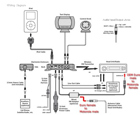 Work And Play Wiring Diagram by 2004 Chrysler Crossfire Harman Kardon Drive Play 1 For Ipod