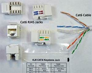 How To Wire A Cat6 Rj45 Ethernet Jack  U2013 Car Wiring Diagram