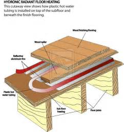 hydronic radiant floor heating by jenndupree on deviantart