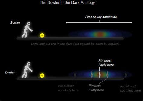 physics    understand part   uncertainty