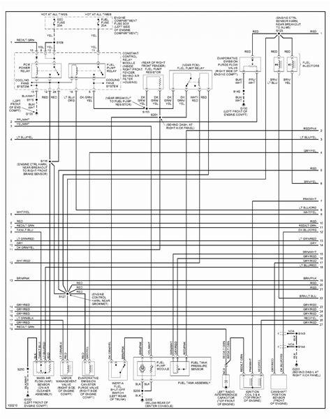 2005 Ford Truck Fuse Diagram by Wrg 2199 79 F150 Fuse Box