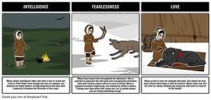 Julie Of The Wolves Character Traits Storyboard
