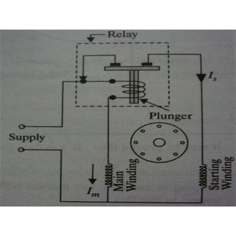 split phase motor wiring learn how single phase motors are made self starting