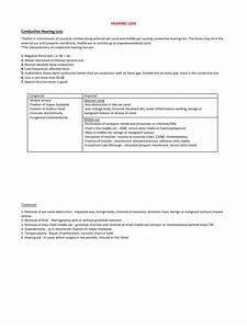 U7f8e U3057 U3044 Rinne Test Positive And Negative