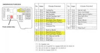 wiring diagram 1995 honda accord lx wiring honda free wiring diagrams