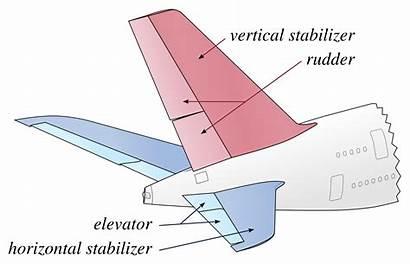 Stabilizer Aeronautics Tail Aircraft Wikipedia Conventional Svg