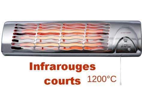 infrarouge salle de bain des avis sur les radiateurs infrarouge page 1